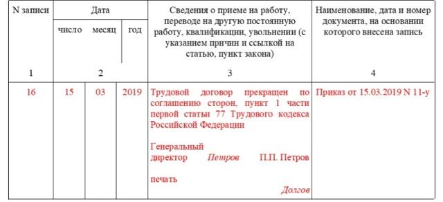 Пошаговая инструкция по увольнению на испытательном сроке по инициативе работника 2020