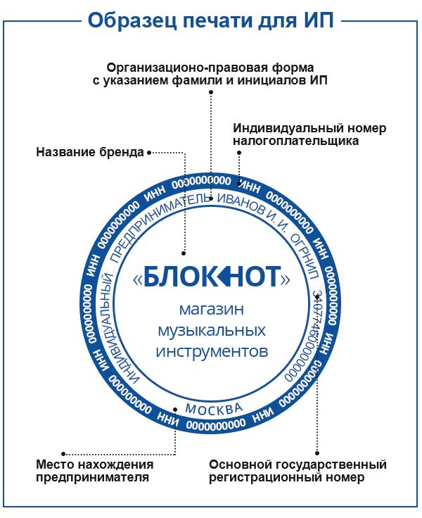 Печать для ИП: требования 2020