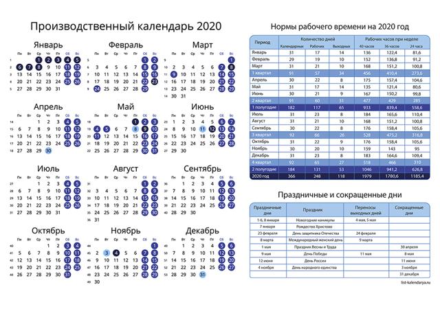 Нормы рабочего времени: таблица 2020