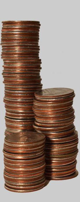 Понятие и классификация затрат на производство в 2020 году