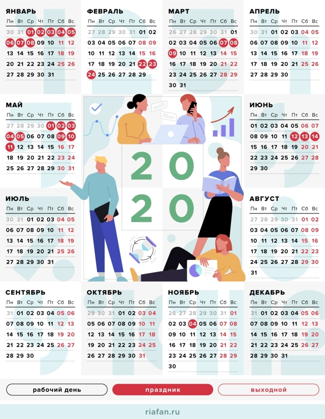 Увольнение в выходной и праздничный день в 2020 году